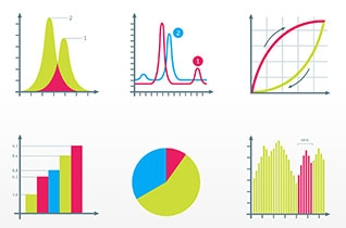 Statistics and Probability in Data Science Using Python